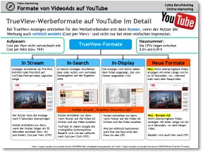 2018_2019_025_Cotta_OM_Video_Marketing.pdf